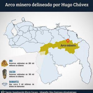 Venezuela: Grafik zum Arco Minero / Bildquelle: anticapitalistas.net