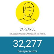 Die 32.000 Verschwundenen haben Namen