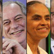 Wahlprognosen aus Brasilien