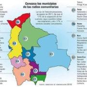 De-facto-Regierung schaltet Gemeinderadios ab